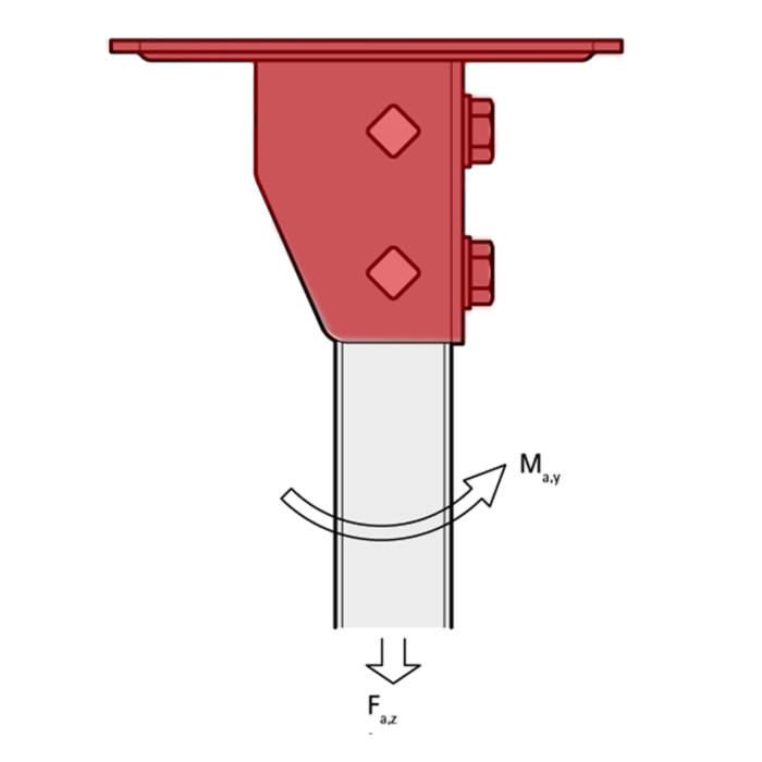 Стіновий тримач BIS Strut G2 (zp) - сили