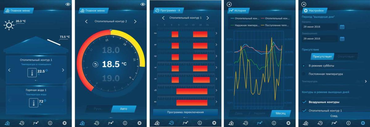 ProControl Gateway- комунікаційний модуль нового покоління від Bosch- інтерфейс