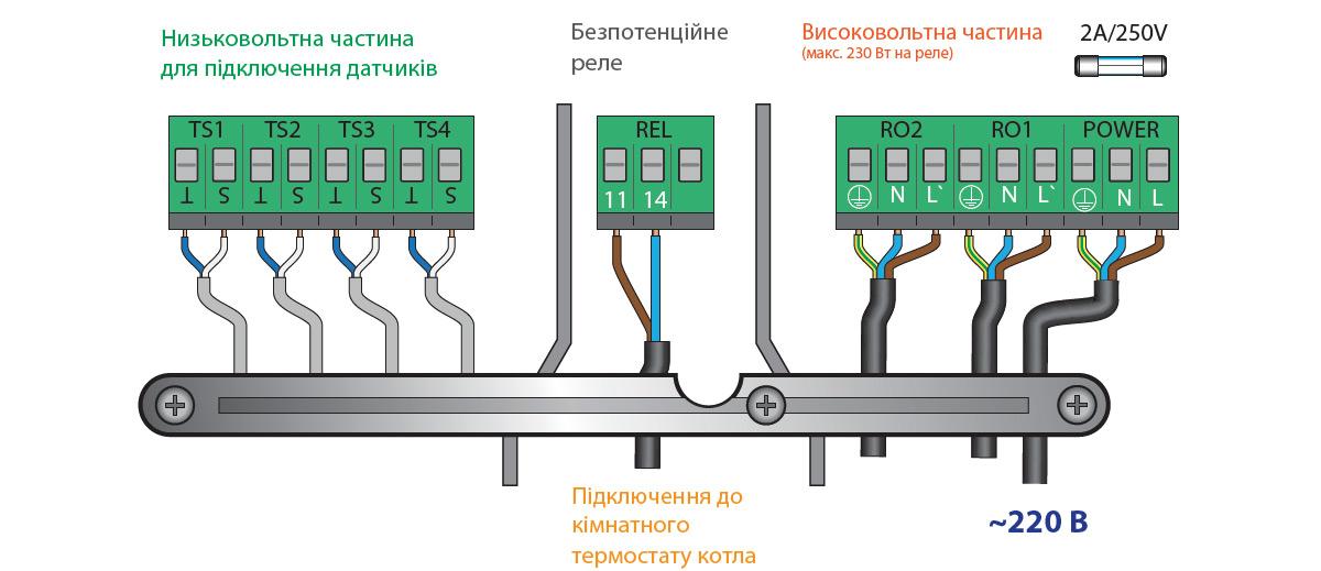 Контролер для сонячних систем ENERGY PRO