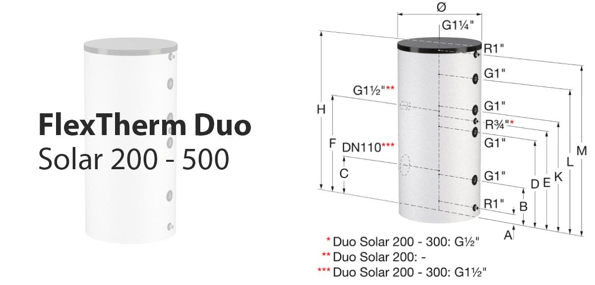 Бівалентний бак FlexTherm Duo Solar 200 - 500