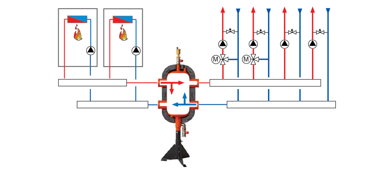 Гідравлічна стрілка HZW Flamco Meibes