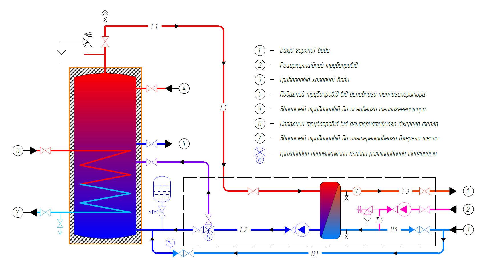 Схема підключення проточної станції нагріву води MAGMAmodule® Fresh HP