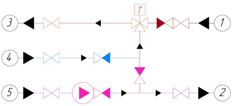 Змішувально-рециркуляційний блок системи ГВП MAGMAmodule® reMIX - схема