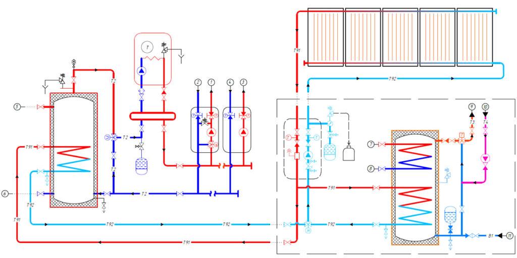 Схема MAGMAmodule® Ultimate – підтримка системи опалення