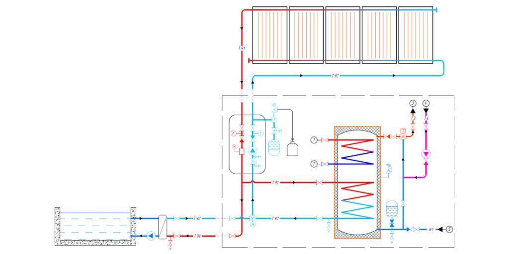 Схема MAGMAmodule® Ultimate - підігрів басейну
